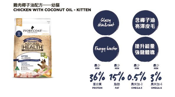 ic-cat-chicken-coconut-oil-kitten.jpg